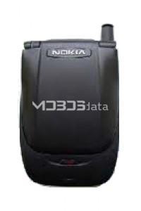NOKIA 282 specs